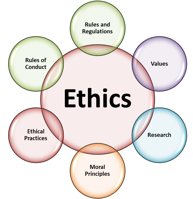 ethics utiliarism Utilitarianism, represented by a man like j s mill, is a form of hedonism to be exact, it is  relativism and the loss of ethics results.